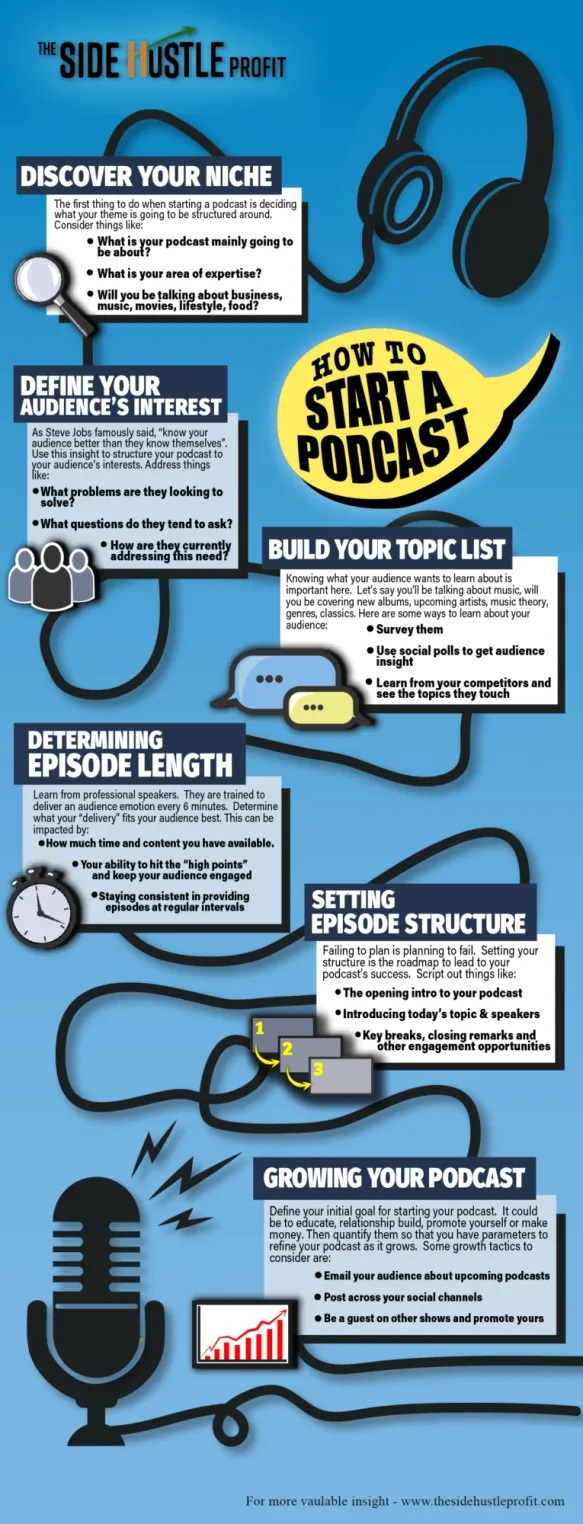 6 podcast tips for beginners infographic