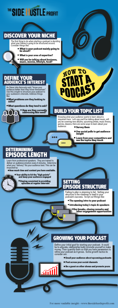podcasting tips for beginners infographic